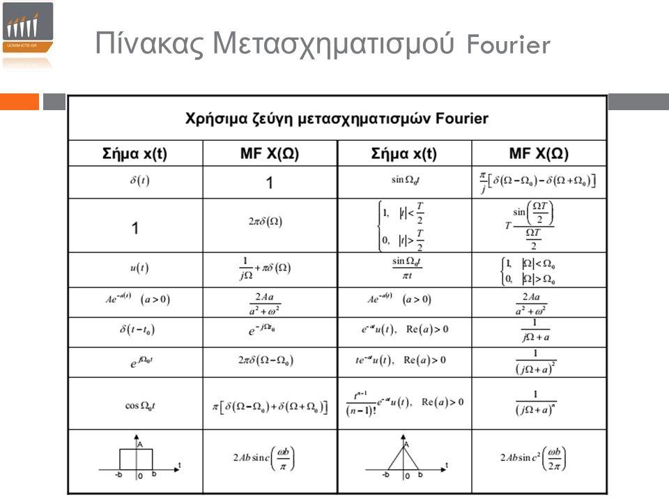 Πίνακας Μετασχηματισμού Fourier