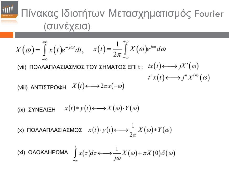 Πίνακας Ιδιοτήτων Μετασχηματισμός Fourier