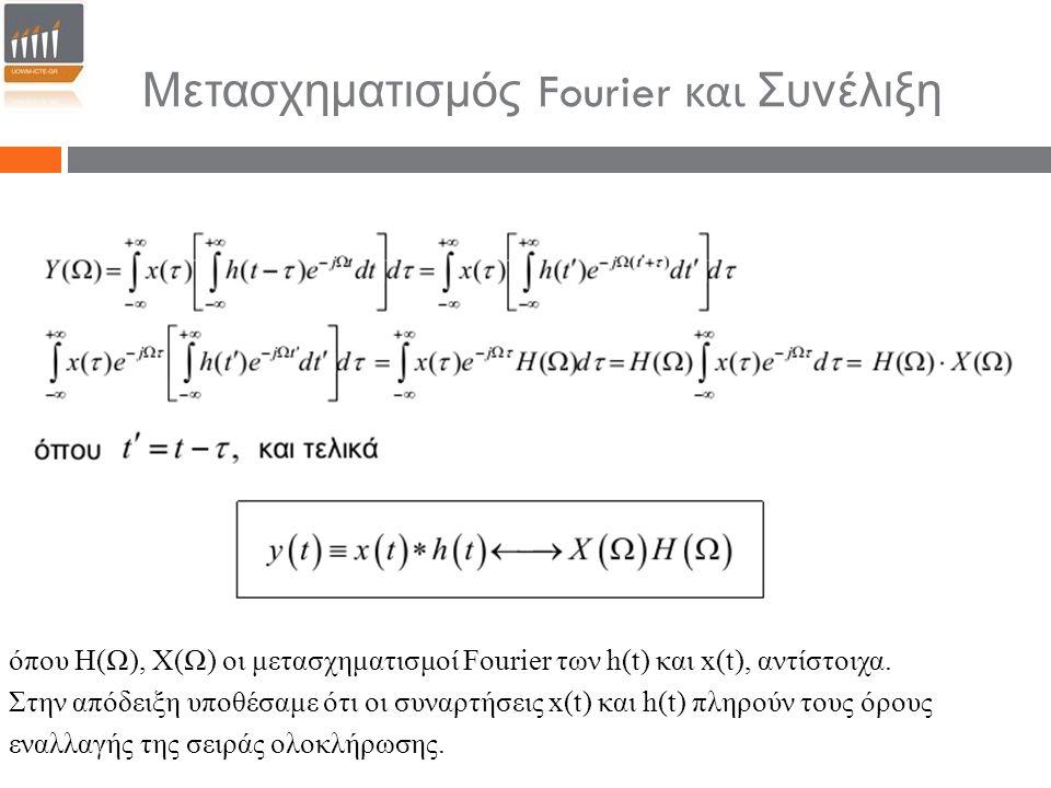 Μετασχηματισμός Fourier και Συνέλιξη