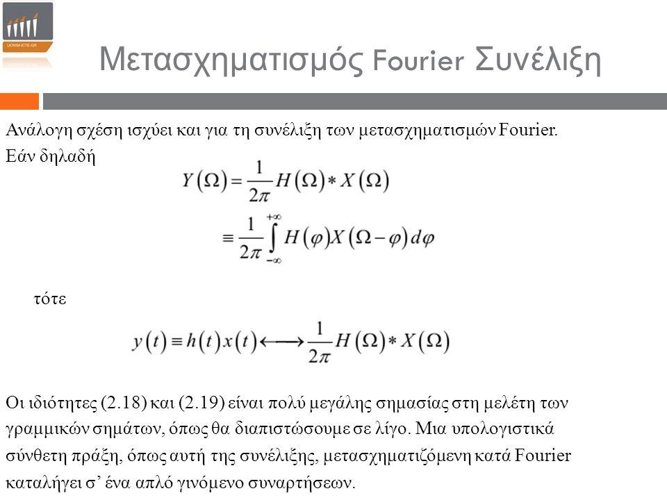 Μετασχηματισμός Fourier Συνέλιξη