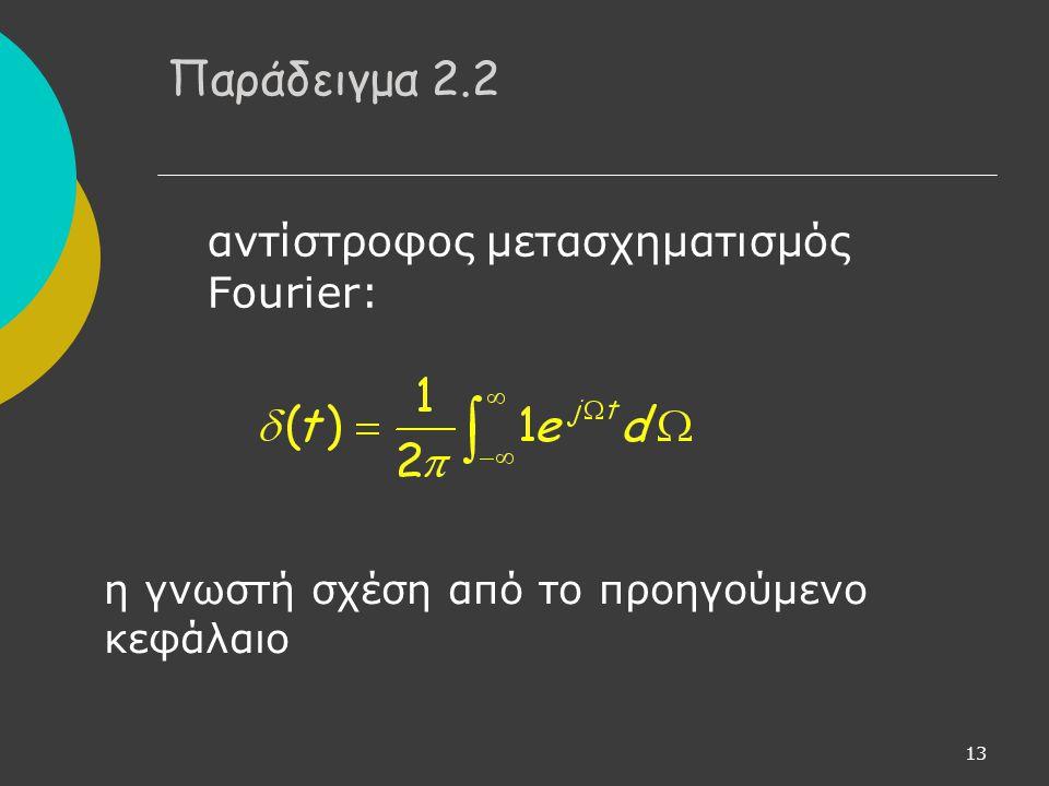 Παράδειγμα 2.2 αντίστροφος μετασχηματισμός Fourier: