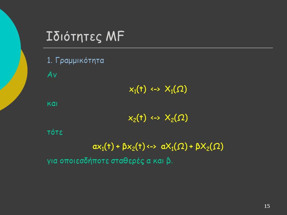 αx1(t) + βx2(t) <-> αX1(Ω) + βX2(Ω)