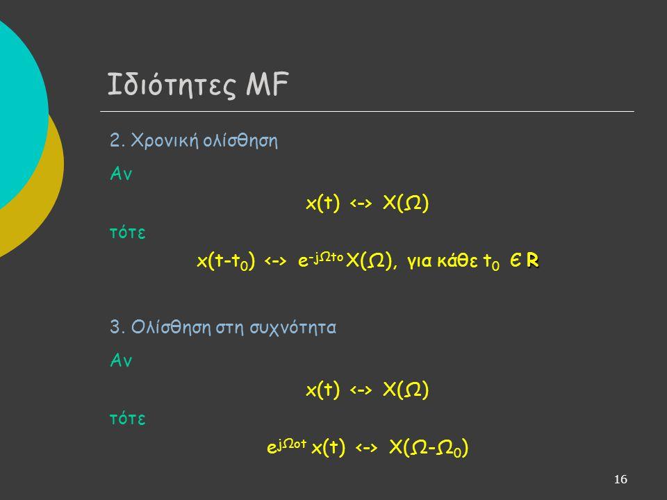 Ιδιότητες ΜF 2. Χρονική ολίσθηση Αν x(t) <-> X(Ω) τότε