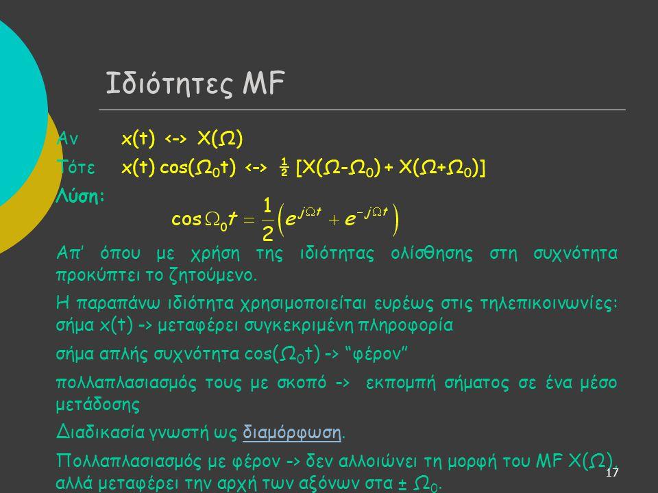 Ιδιότητες ΜF Αν x(t) <-> X(Ω)