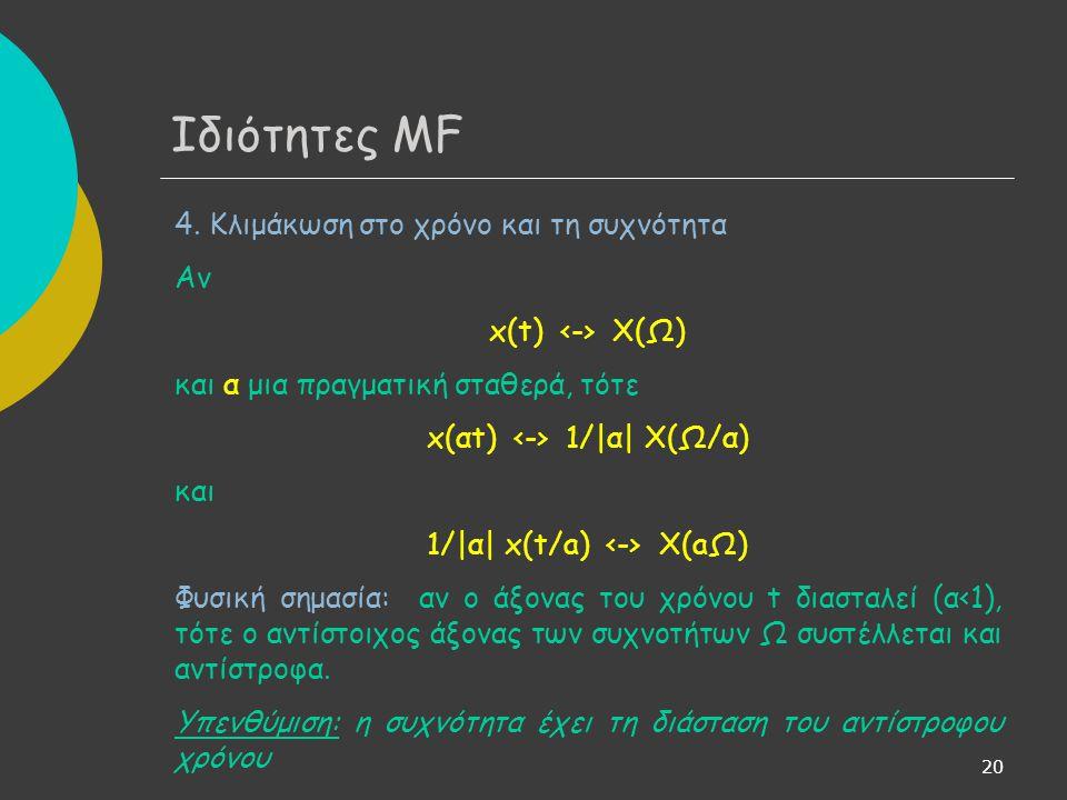 Ιδιότητες ΜF 4. Κλιμάκωση στο χρόνο και τη συχνότητα Αν