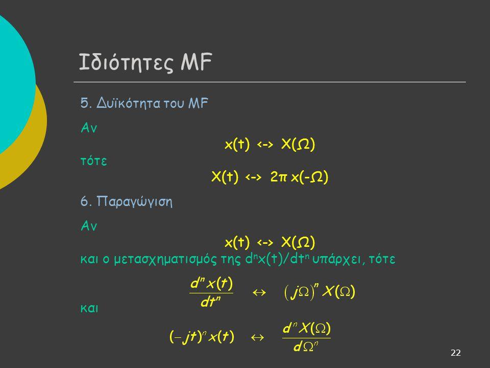Ιδιότητες ΜF 5. Δυϊκότητα του MF Αν x(t) <-> X(Ω) τότε