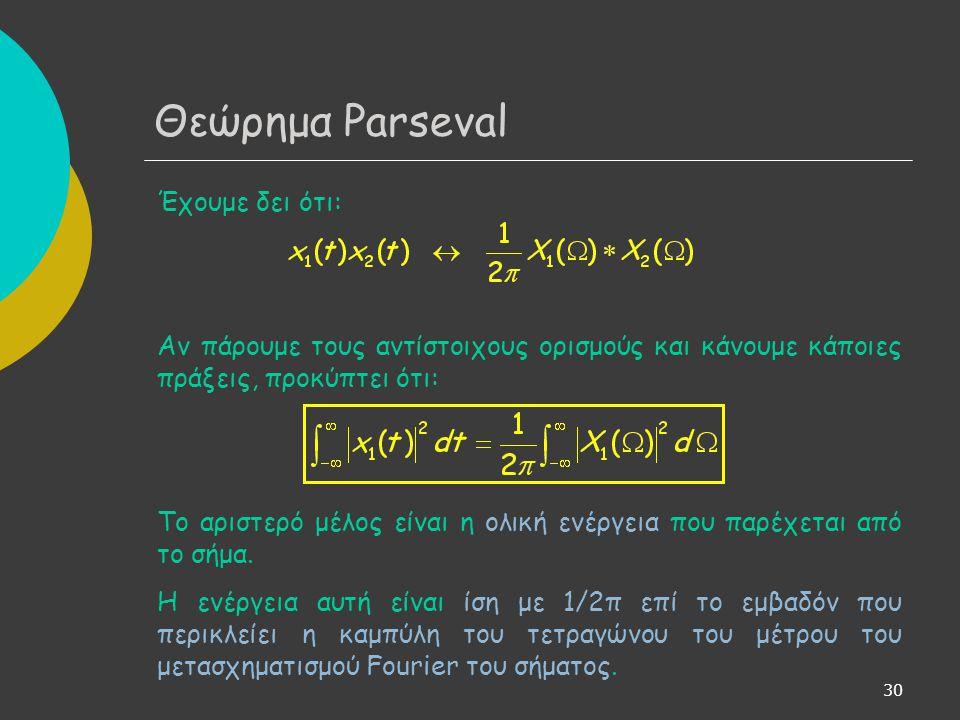 Θεώρημα Parseval Έχουμε δει ότι: