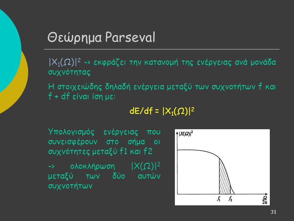Θεώρημα Parseval |Χ1(Ω)|2 -> εκφράζει την κατανομή της ενέργειας ανά μονάδα συχνότητας.
