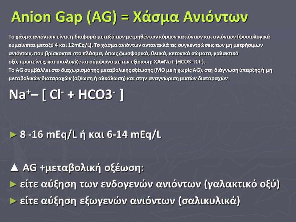 Anion Gap (AG) = Χάσμα Ανιόντων