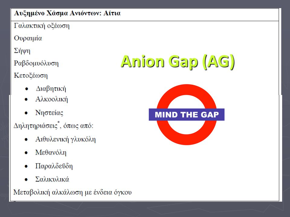 Anion Gap (AG)