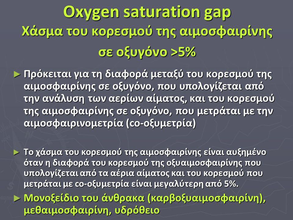 Oxygen saturation gap Χάσμα του κορεσμού της αιμοσφαιρίνης σε οξυγόνο >5%