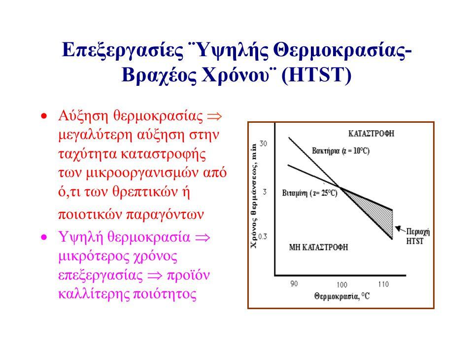Επεξεργασίες ¨Υψηλής Θερμοκρασίας-Βραχέος Χρόνου¨ (HTST)