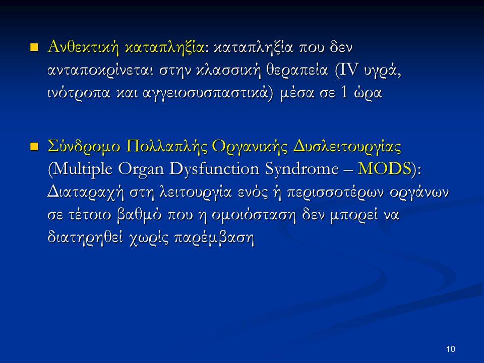 Ανθεκτική καταπληξία: καταπληξία που δεν ανταποκρίνεται στην κλασσική θεραπεία (IV υγρά, ινότροπα και αγγειοσυσπαστικά) μέσα σε 1 ώρα