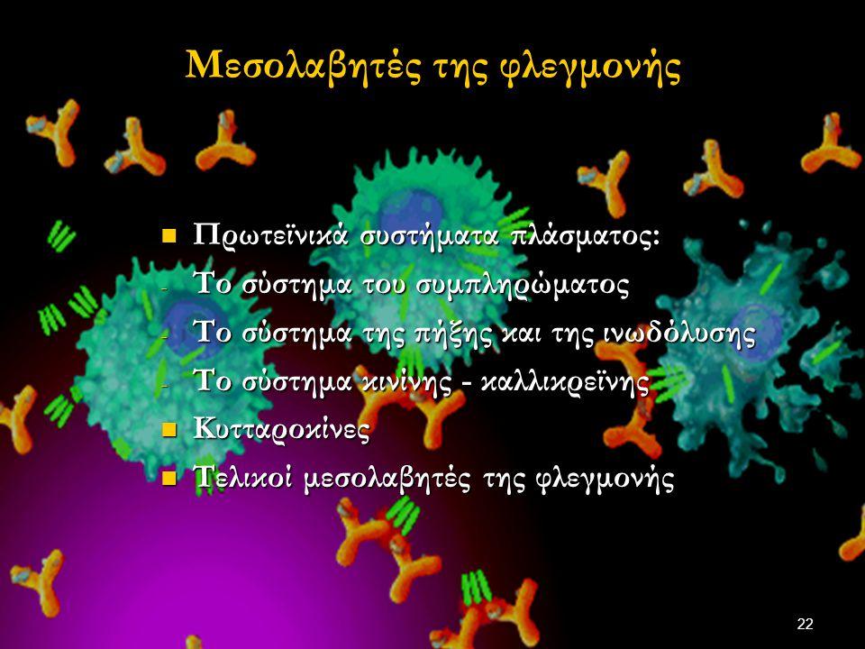 Μεσολαβητές της φλεγμονής