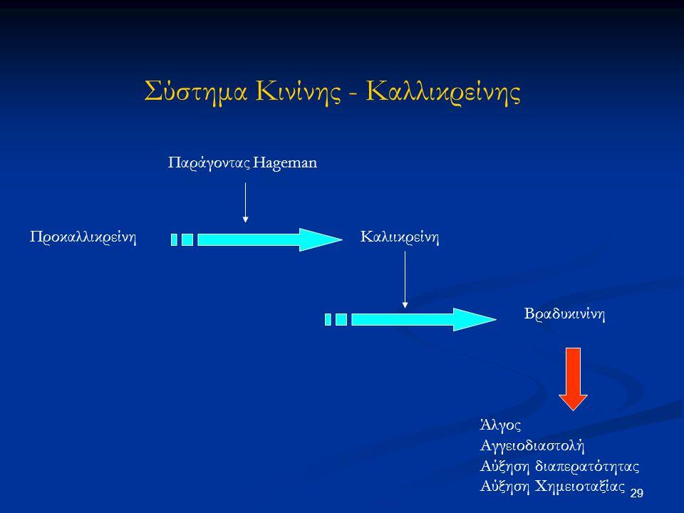 Σύστημα Κινίνης - Καλλικρείνης