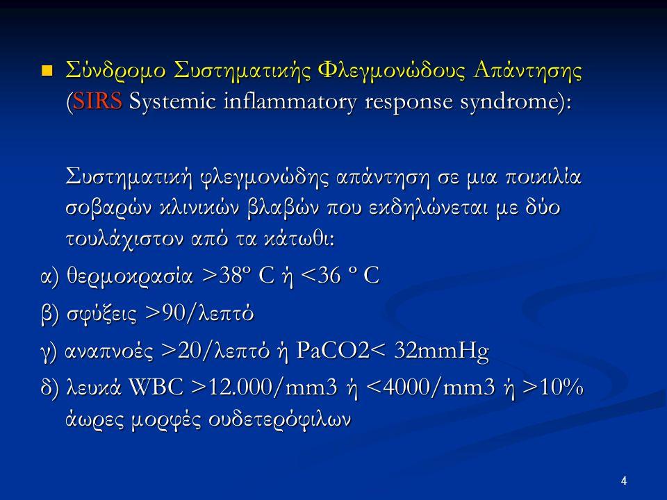 Σύνδρομο Συστηματικής Φλεγμονώδους Απάντησης (SIRS Systemic inflammatory response syndrome):