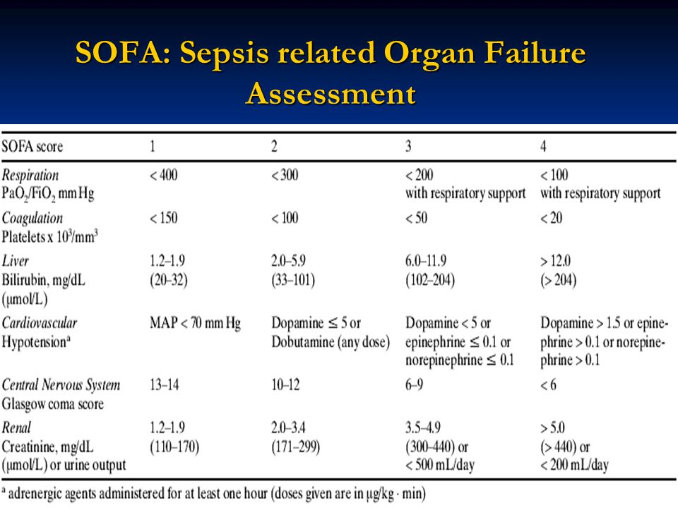 SOFA: Sepsis related Organ Failure Assessment