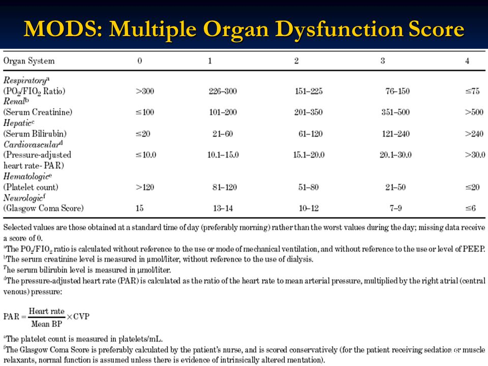 MODS: Multiple Organ Dysfunction Score