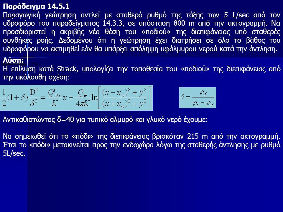 Παράδειγμα 14.5.1