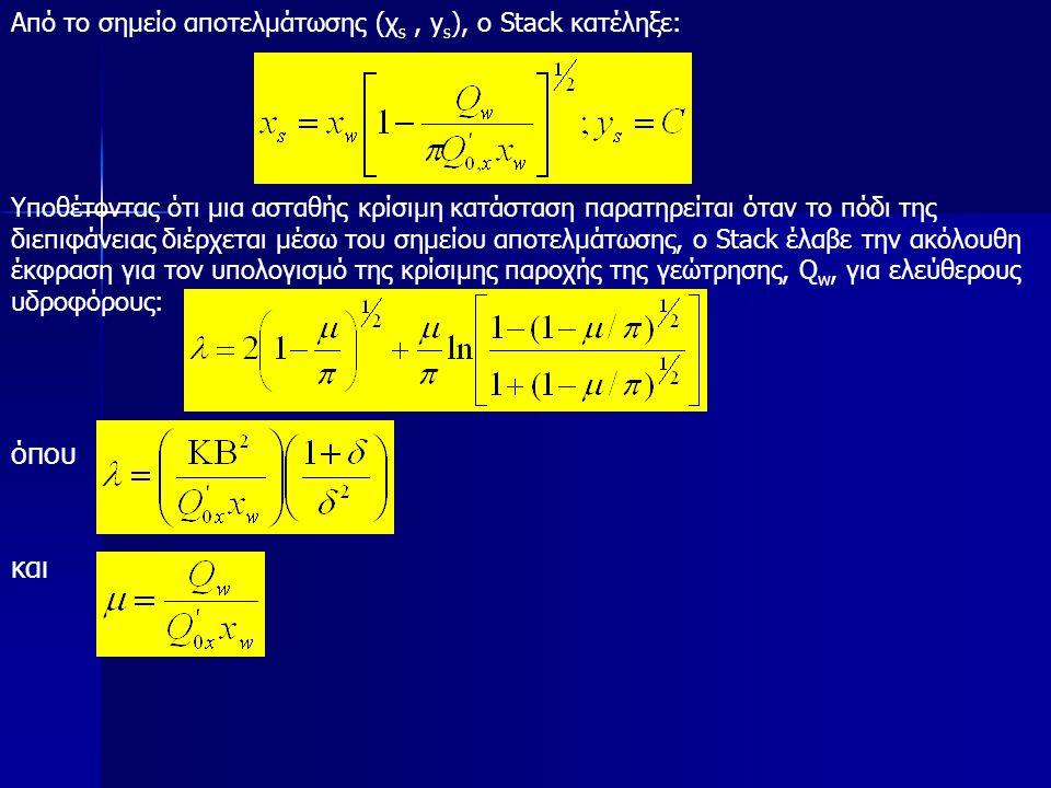 όπου και Από το σημείο αποτελμάτωσης (χs , ys), ο Stack κατέληξε: