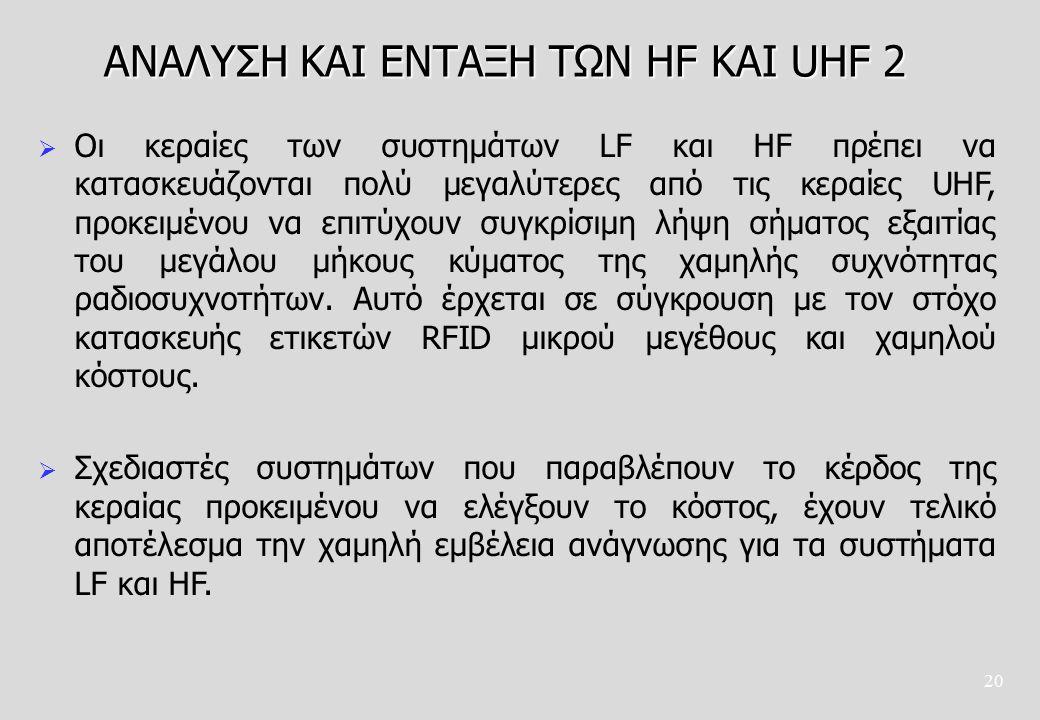ΑΝΑΛΥΣΗ ΚΑΙ ΕΝΤΑΞΗ ΤΩΝ HF ΚΑΙ UHF 2