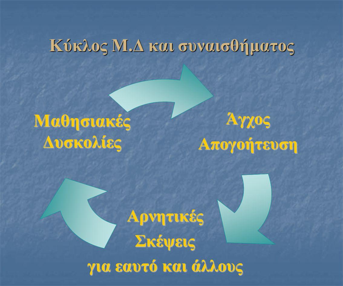 Κύκλος Μ.Δ και συναισθήματος