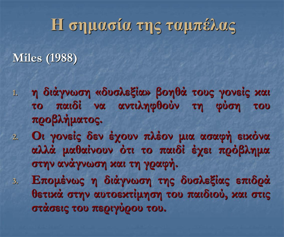 Η σημασία της ταμπέλας Μiles (1988)
