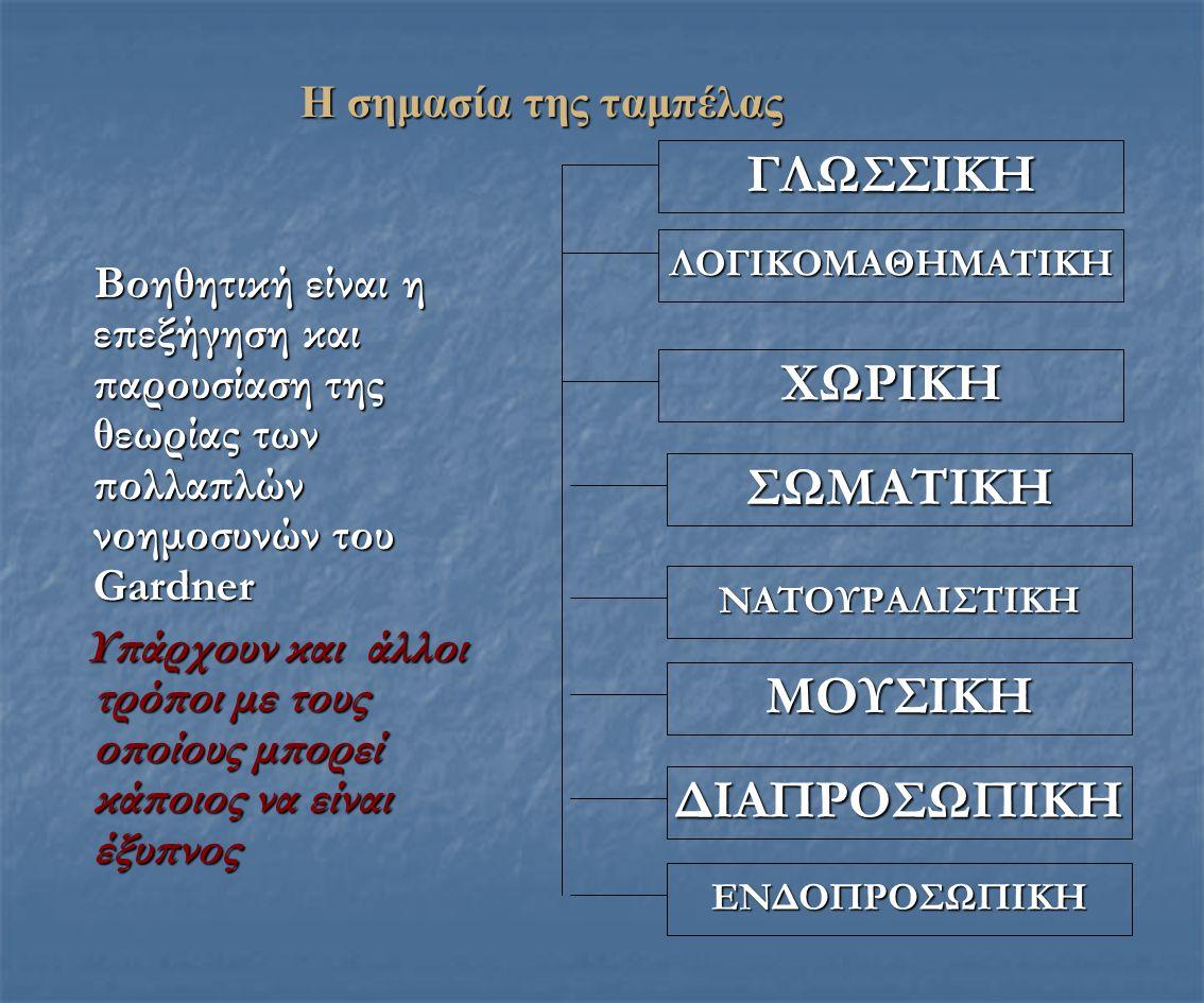 ΓΛΩΣΣΙΚΗ ΧΩΡΙΚΗ ΣΩΜΑΤΙΚΗ ΜΟΥΣΙΚΗ ΔΙΑΠΡΟΣΩΠΙΚΗ