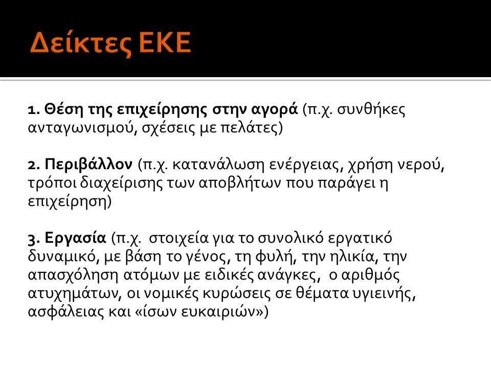 Δείκτες ΕΚΕ