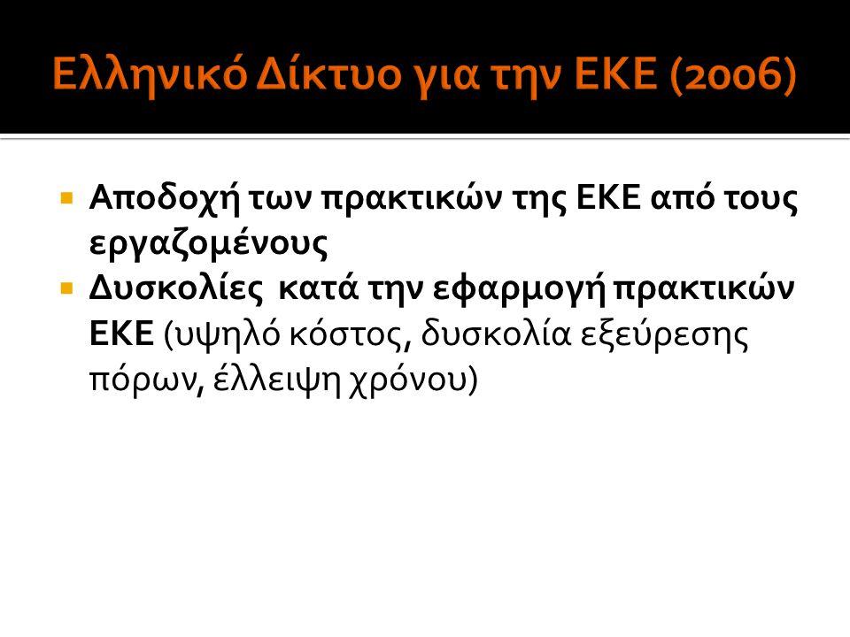 Ελληνικό Δίκτυο για την ΕΚΕ (2006)