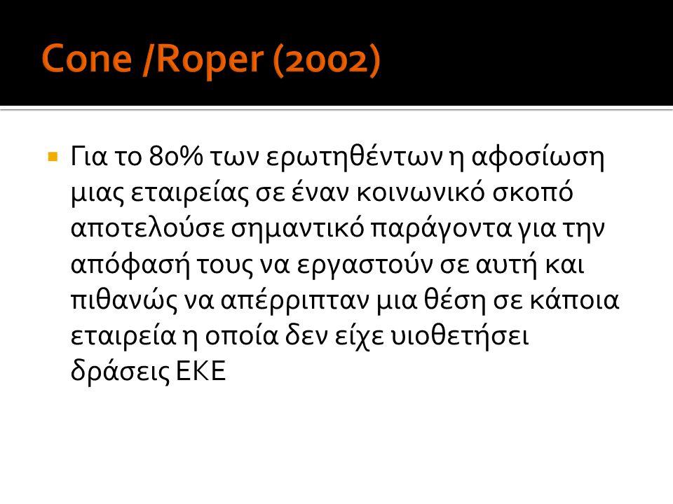 Cone /Roper (2002)