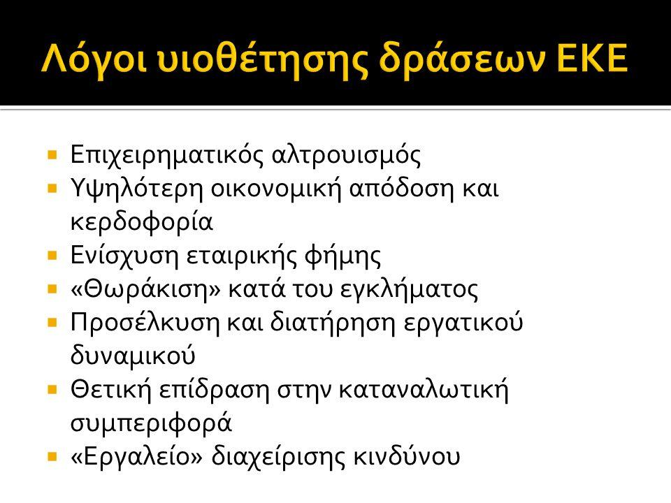 Λόγοι υιοθέτησης δράσεων ΕΚΕ