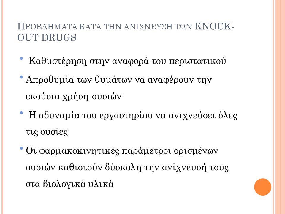 Προβληματα κατά την ανιχνευση των KNOCK-OUT DRUGS