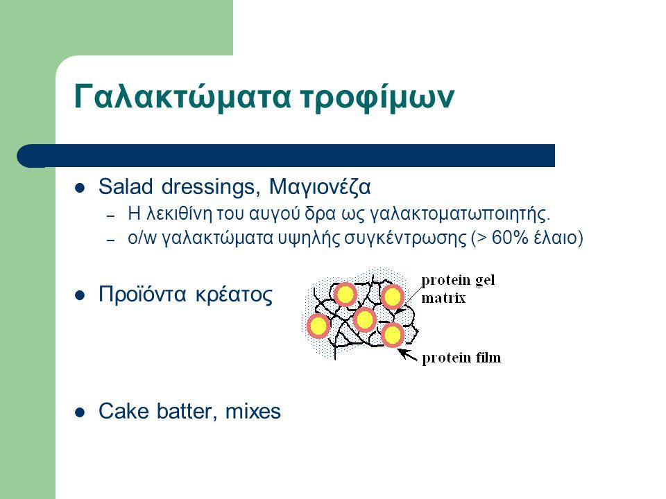 Γαλακτώματα τροφίμων Salad dressings, Μαγιονέζα Προϊόντα κρέατος