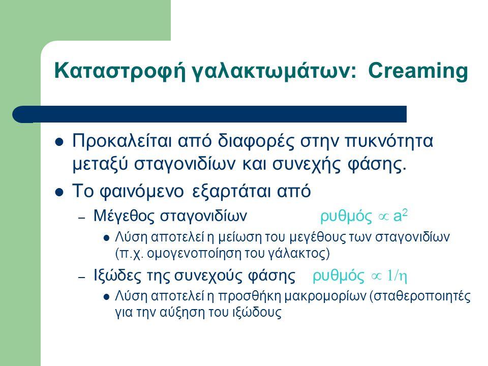 Καταστροφή γαλακτωμάτων: Creaming
