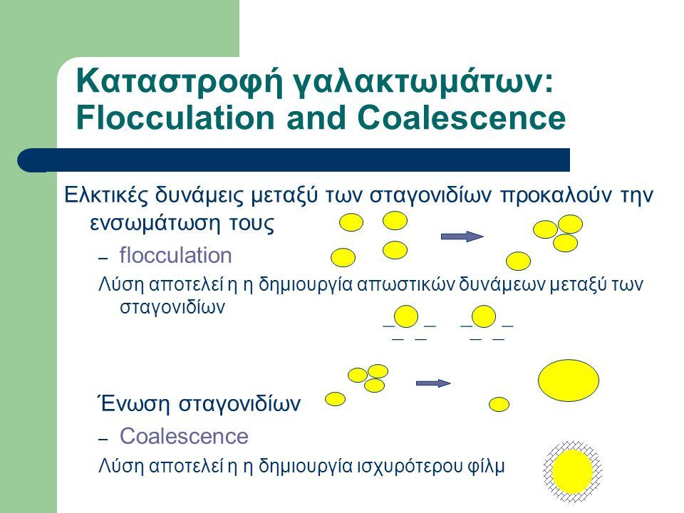 Καταστροφή γαλακτωμάτων: Flocculation and Coalescence