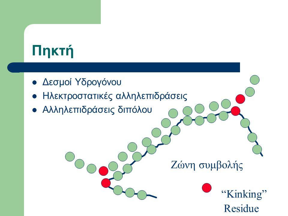 Πηκτή Ζώνη συμβολής Kinking Residue Δεσμοί Υδρογόνου