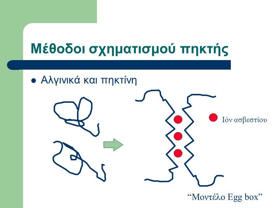 Μέθοδοι σχηματισμού πηκτής