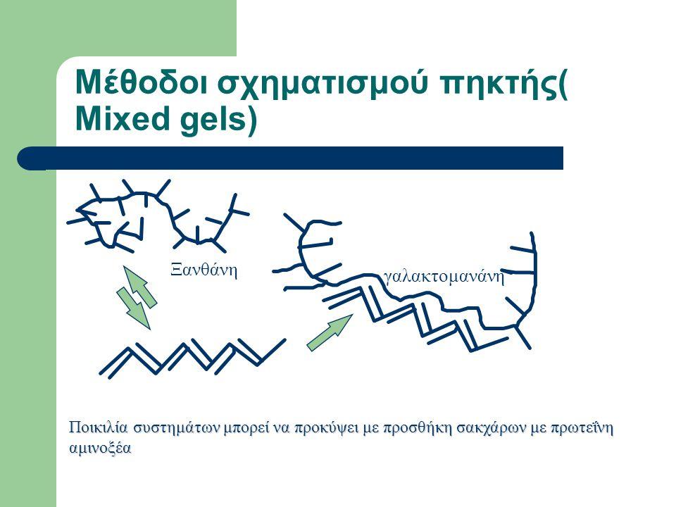 Μέθοδοι σχηματισμού πηκτής( Mixed gels)