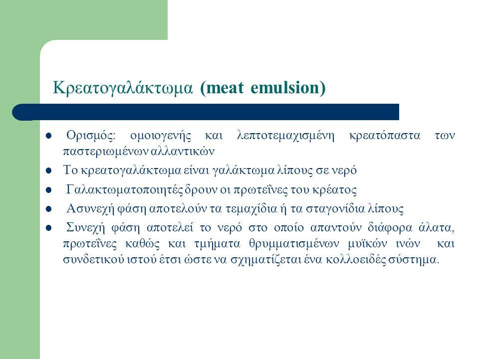 Κρεατογαλάκτωμα (meat emulsion)