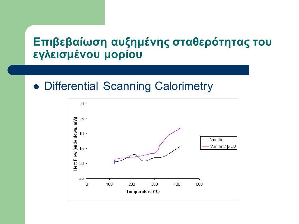 Επιβεβαίωση αυξημένης σταθερότητας του εγλεισμένου μορίου