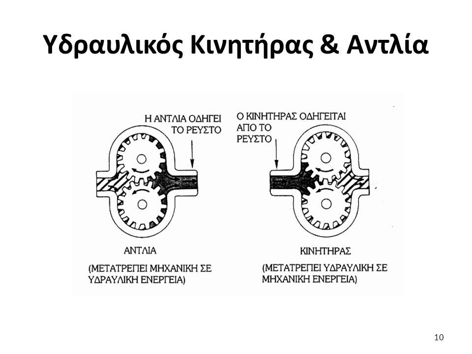 Υδραυλικός Κινητήρας & Αντλία