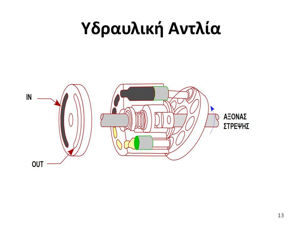 Υδραυλική Αντλία