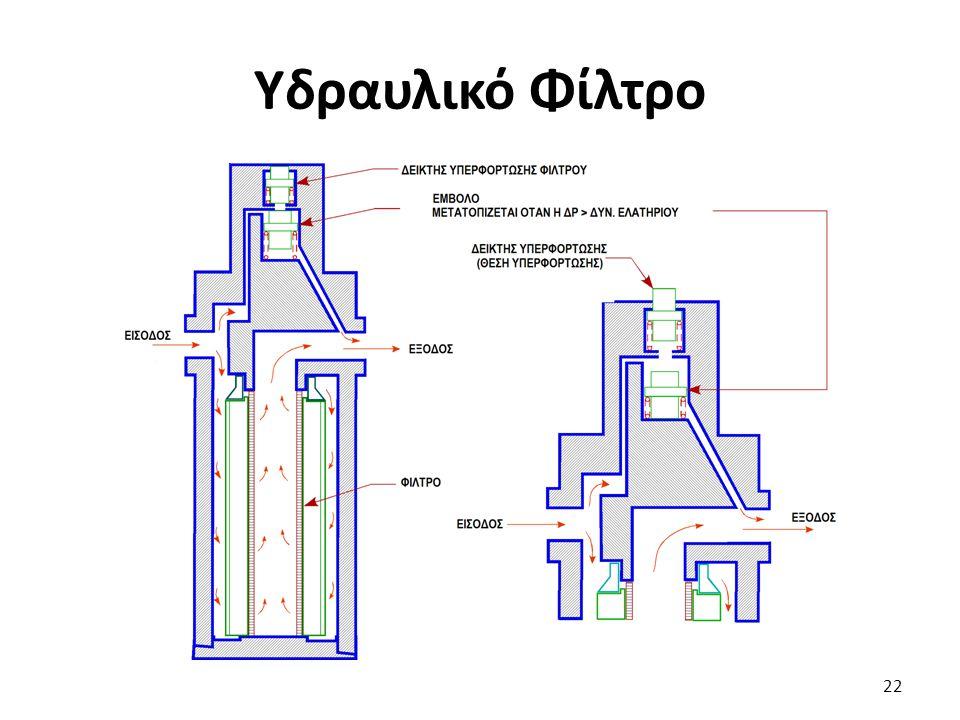 Υδραυλικό Φίλτρο