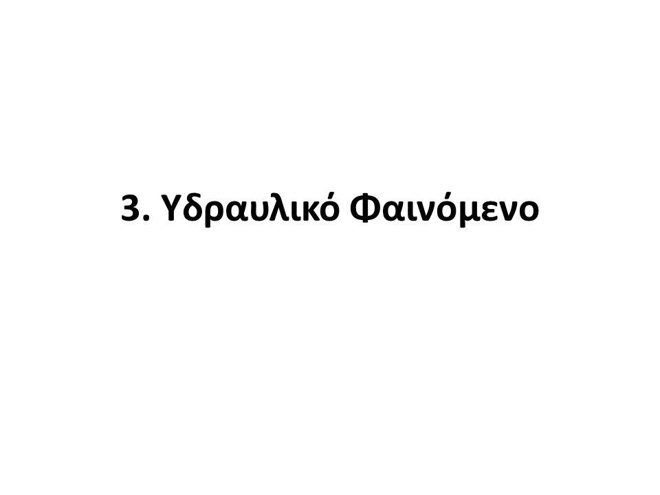 3. Υδραυλικό Φαινόμενο