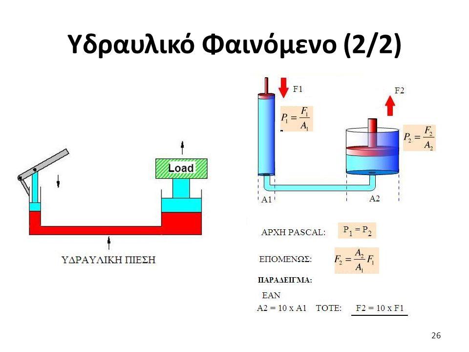 Υδραυλικό Φαινόμενο (2/2)