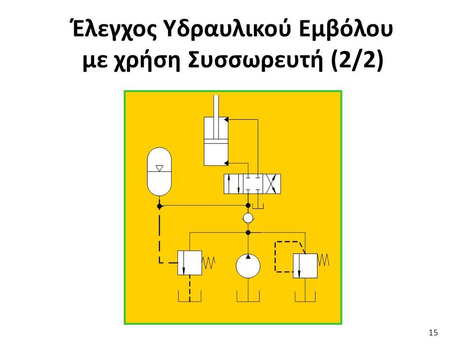 Έλεγχος Υδραυλικού Εμβόλου με χρήση Συσσωρευτή (2/2)