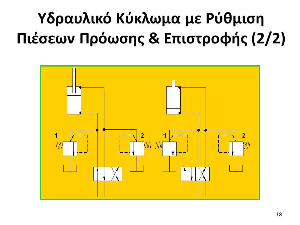 Υδραυλικό Κύκλωμα με Ρύθμιση Πιέσεων Πρόωσης & Επιστροφής (2/2)