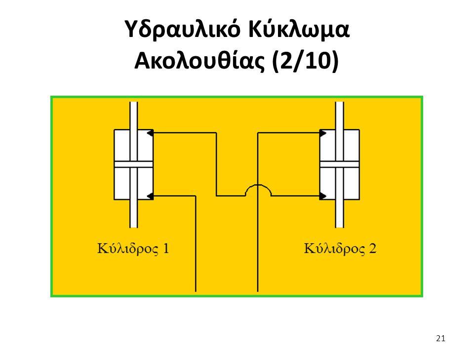 Υδραυλικό Κύκλωμα Ακολουθίας (2/10)