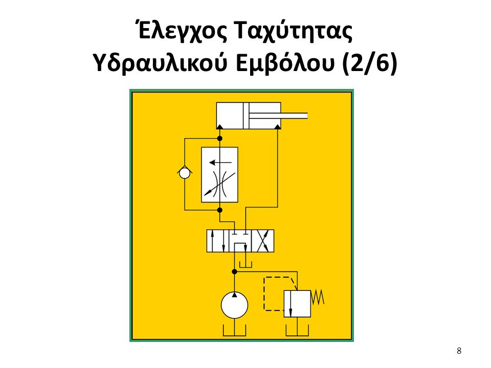 Έλεγχος Ταχύτητας Υδραυλικού Εμβόλου (2/6)